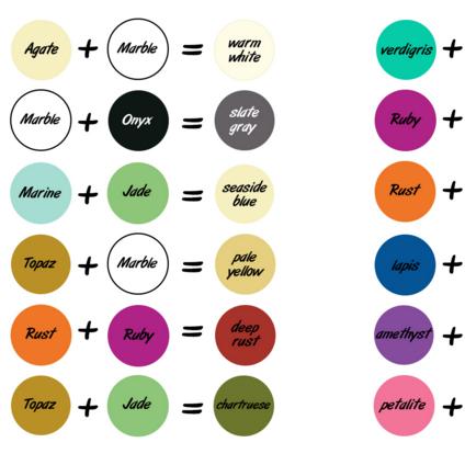 Tabelle il negozio per la bigiotteria for Tabella per mescolare i colori